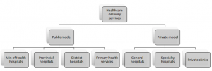 indonesia_healthcare_delivery_system_tick_tock_consulting
